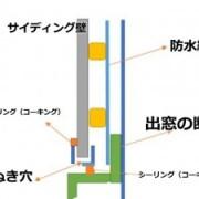 雨漏り修理の必要性や根拠の説明について 東大阪中央店
