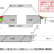 鉄骨ALC造の目地処理 練馬店